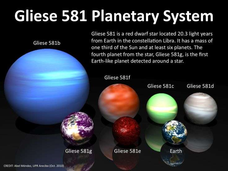 Mysteries of Space gliese 581 dd